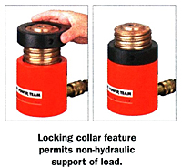 Locking Collar Feature