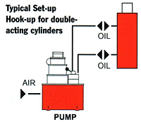 Typical Set-up For Double Acting Cylinders